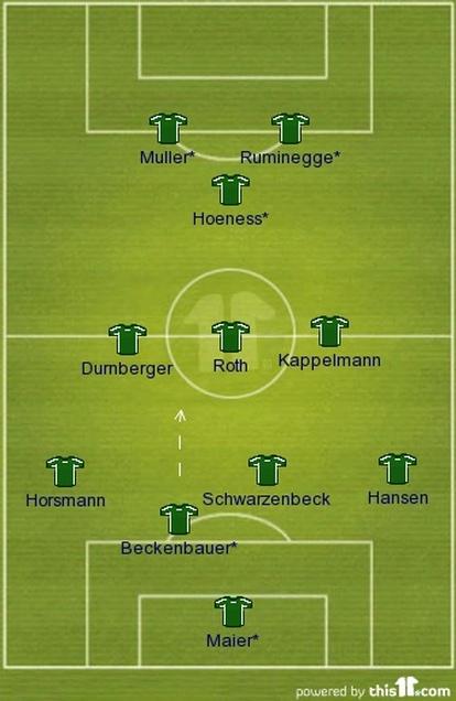 Bayern Munich 1974 76 Football S Greatest