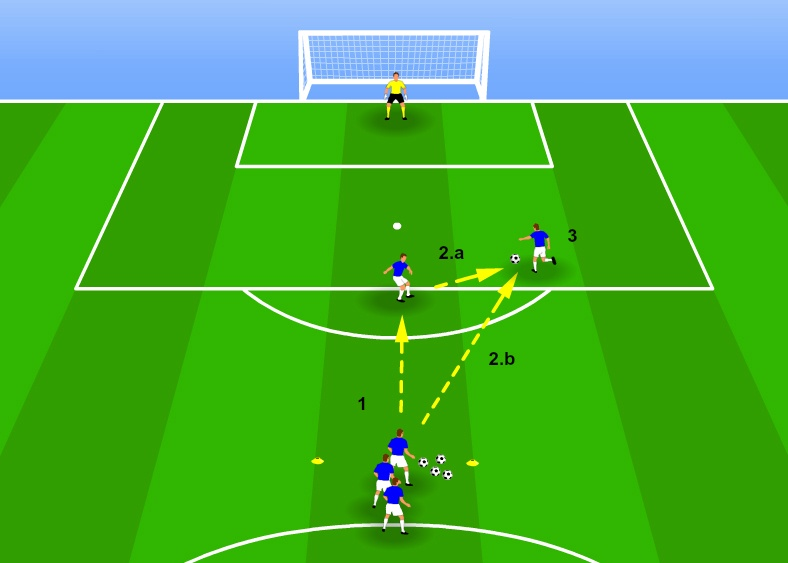 Classic goalkeeper warm-up