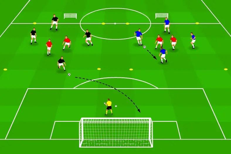 Rondo with goals