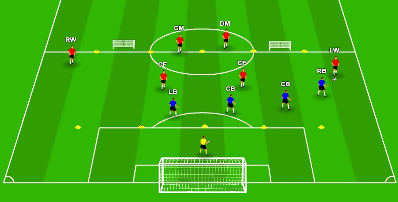 Backline shifts to the right