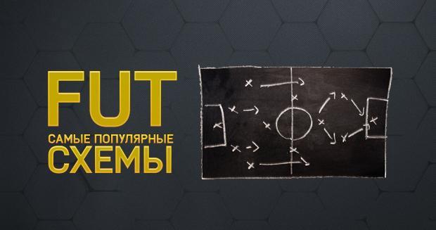Игровая футбольная схема