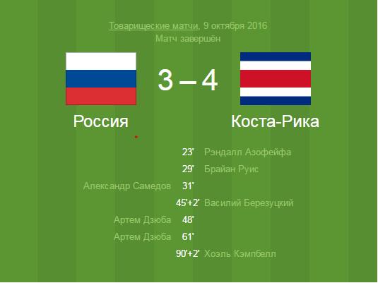 Товарищеский матч сборной России и Коста Рики