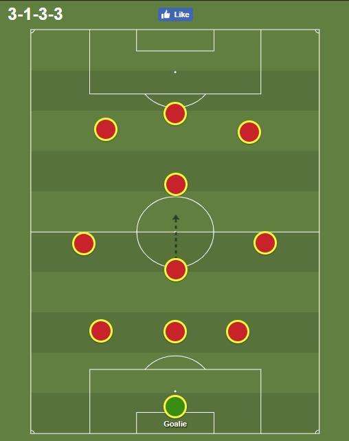 Схема 3-3-1-3