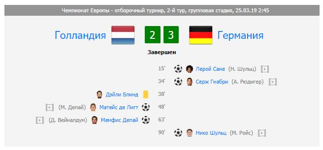 Исход матча Голландия-Германия
