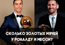 Золотые мячи Месси и Роналду
