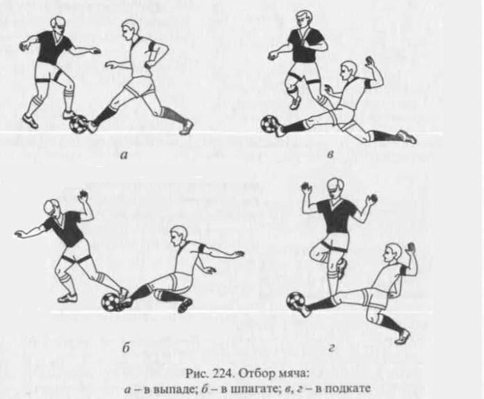 Правильный отбор мяча в футболе