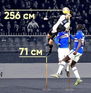 Высота прыжка Роналду