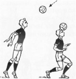 Прием мяча головой в футболе