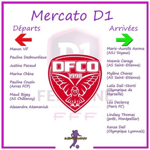 MERCATO Dijon