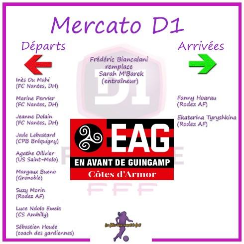 MERCATO Guingamp