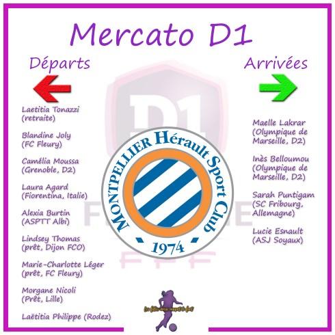 MERCATO MHSC
