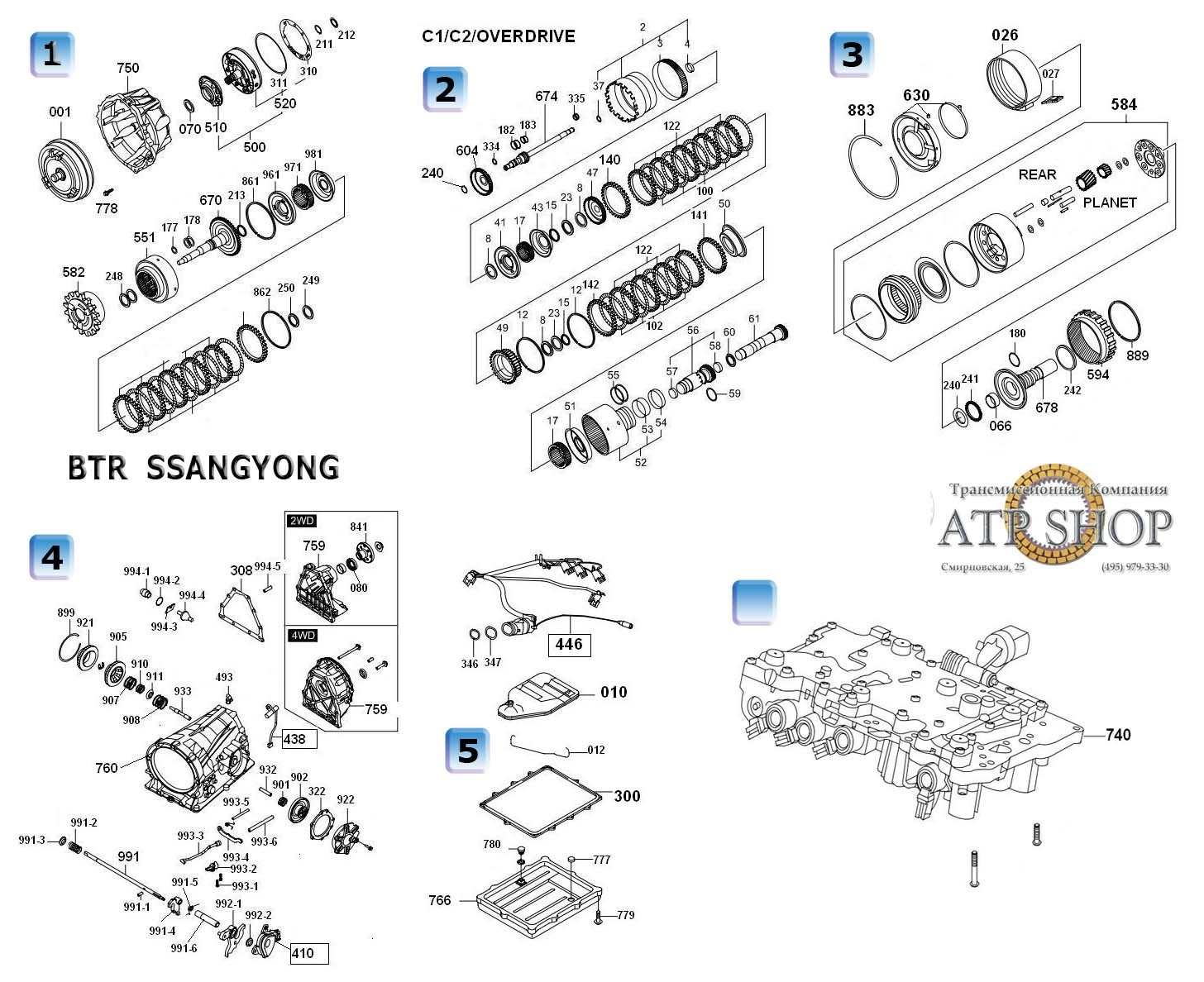 Ssangyong Rexton 2 8 Technical Specifications