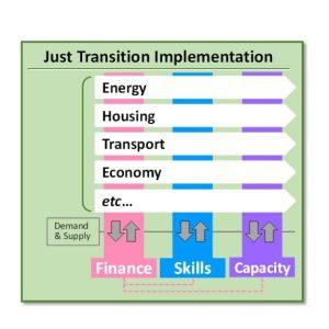 Finance-workshop-slide