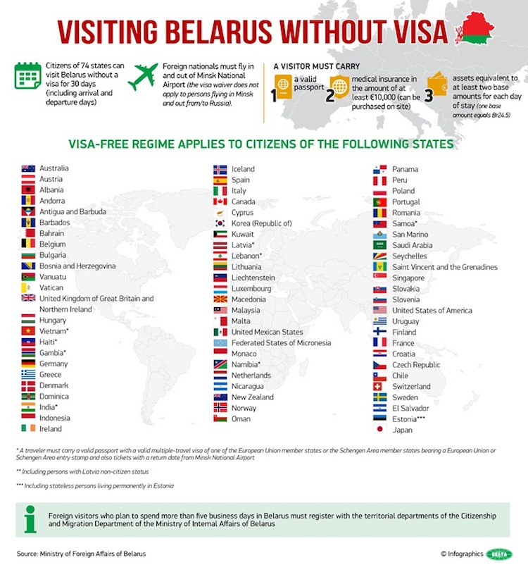 List of Countries with 30 days Visa Free Belarus 2
