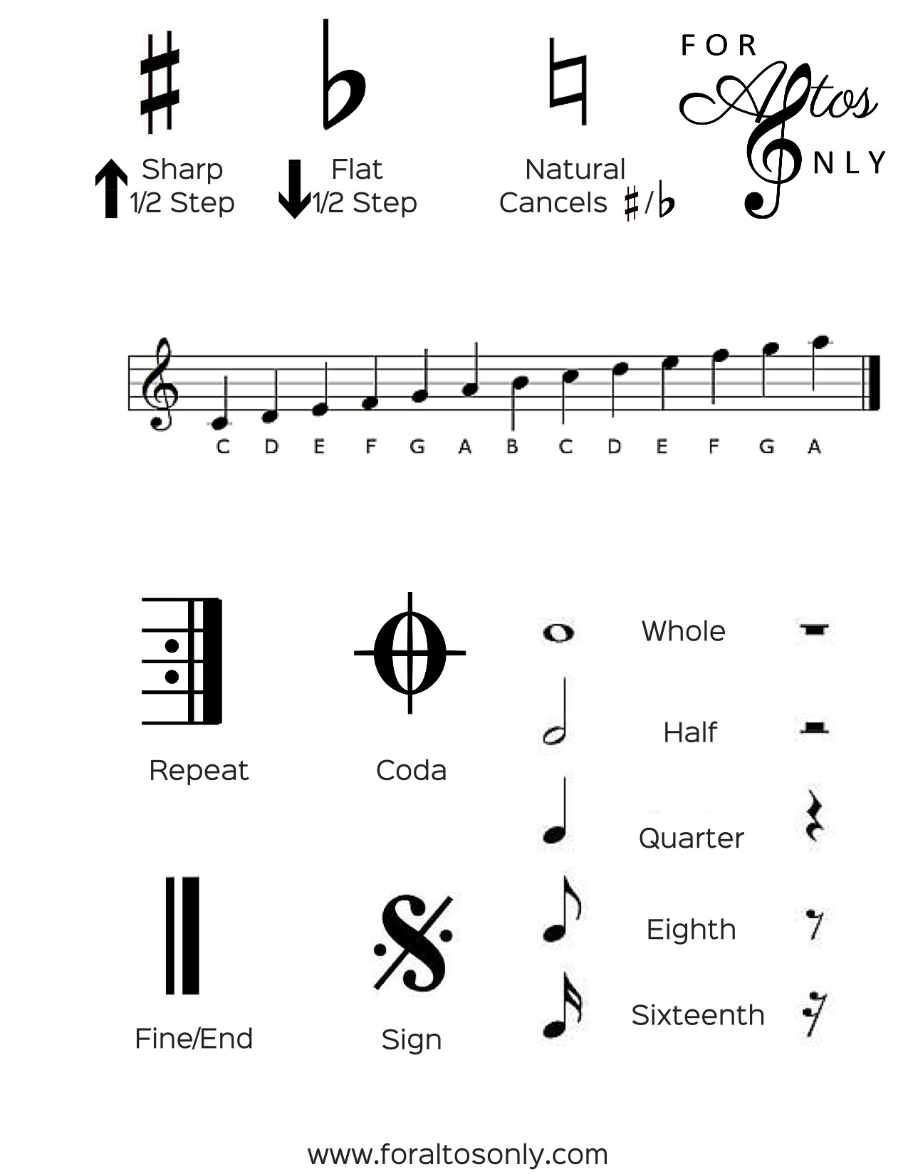 Music Reference Sheet