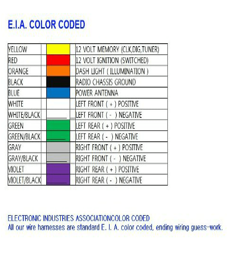 Extraordinary pioneer wiring harness color diagram gallery best comfortable pioneer deh p2000 wiring diagram colors images asfbconference2016 Choice Image