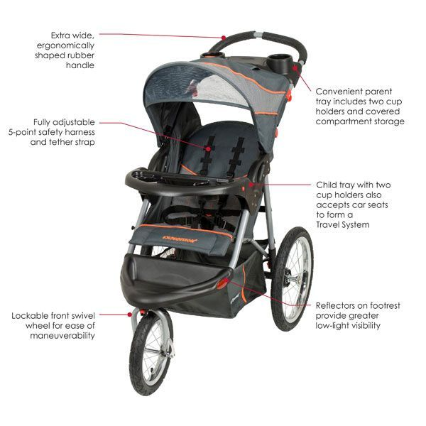 Baby Trend Stroller Review