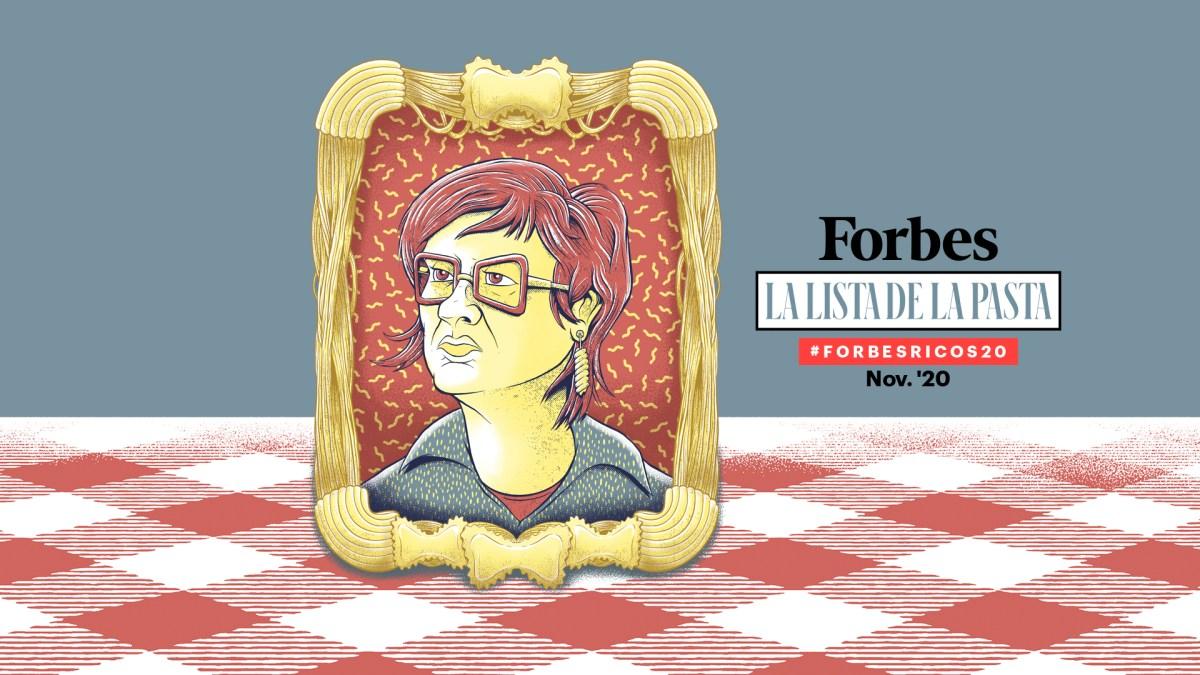 Lista Forbes Las mujeres más ricas de España 2020