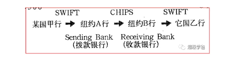 financial war china usa chips swift