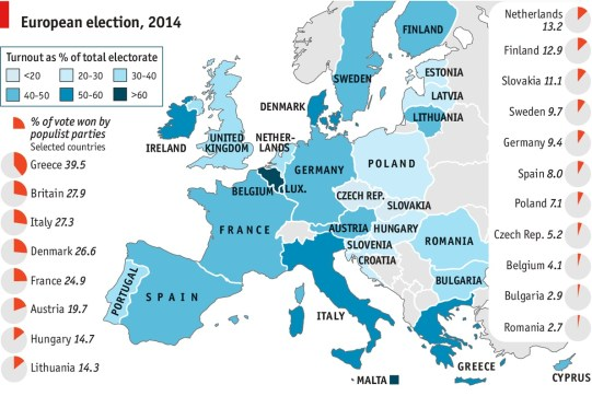populist-parties-in-europe