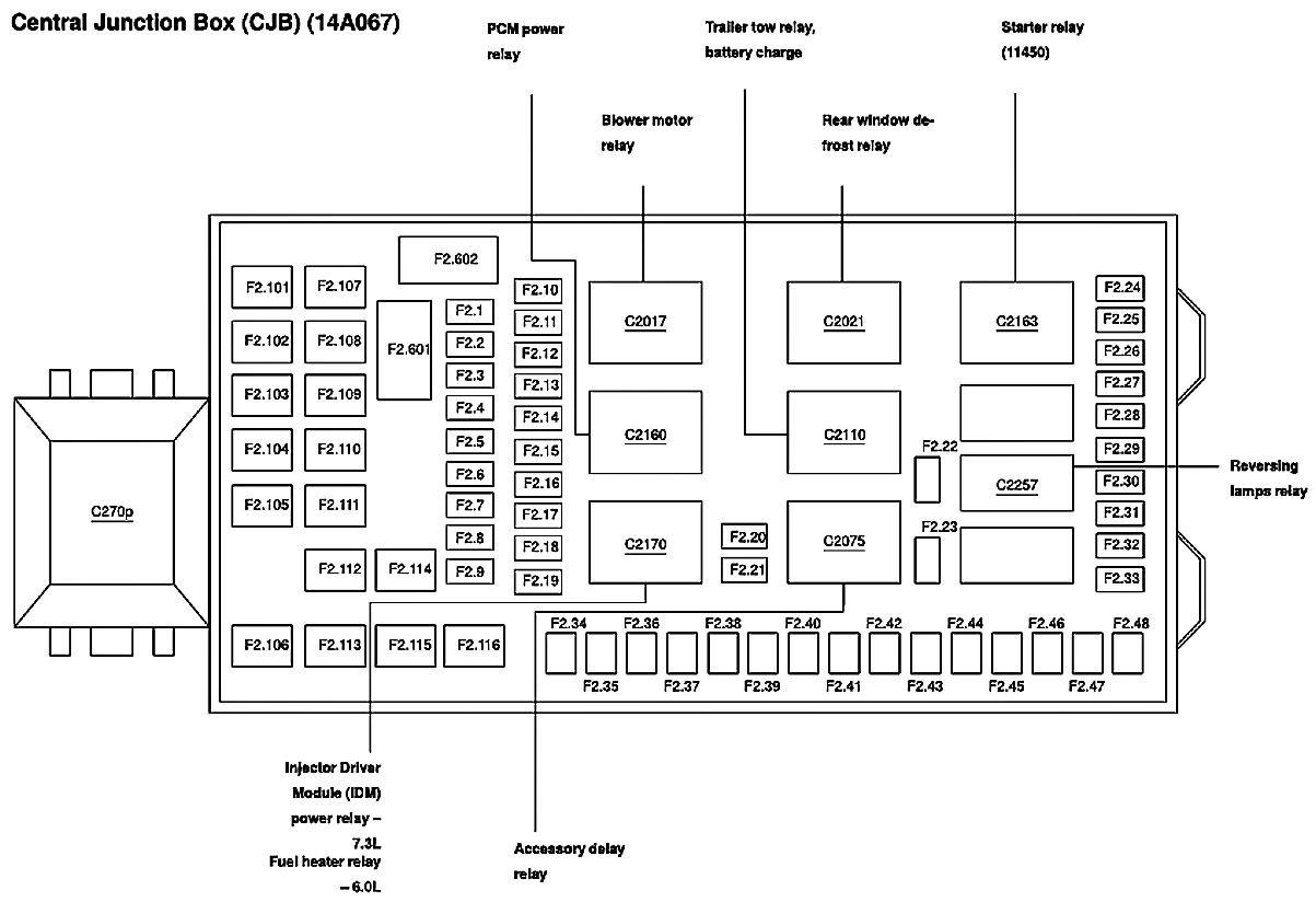 Ford F250 6 0sel Firing Order