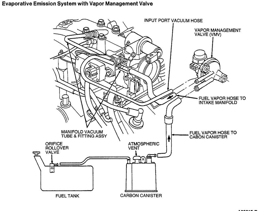 Ford Ranger 2 9 Firing Order