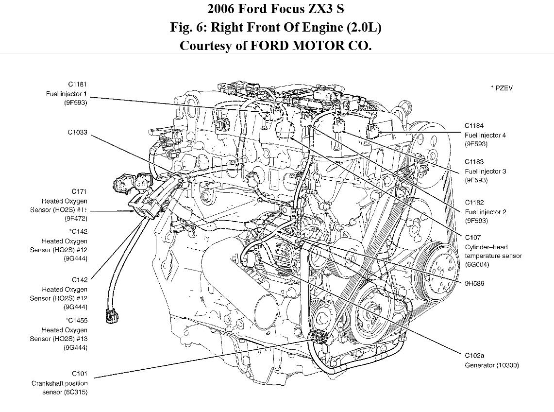 Ford Focus 1 6 Zetec Firing Order