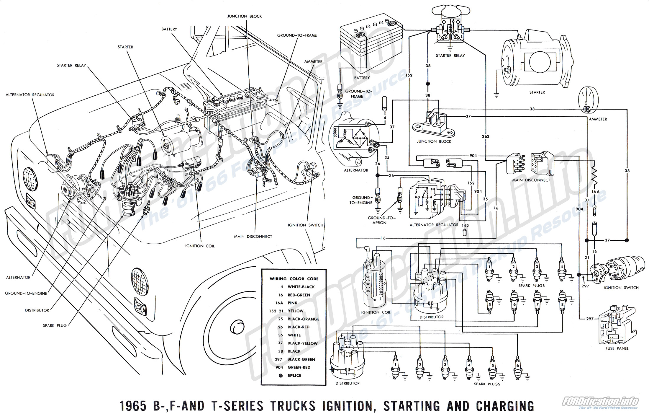 Kenworth Truck Wiper Wiring Diagrams