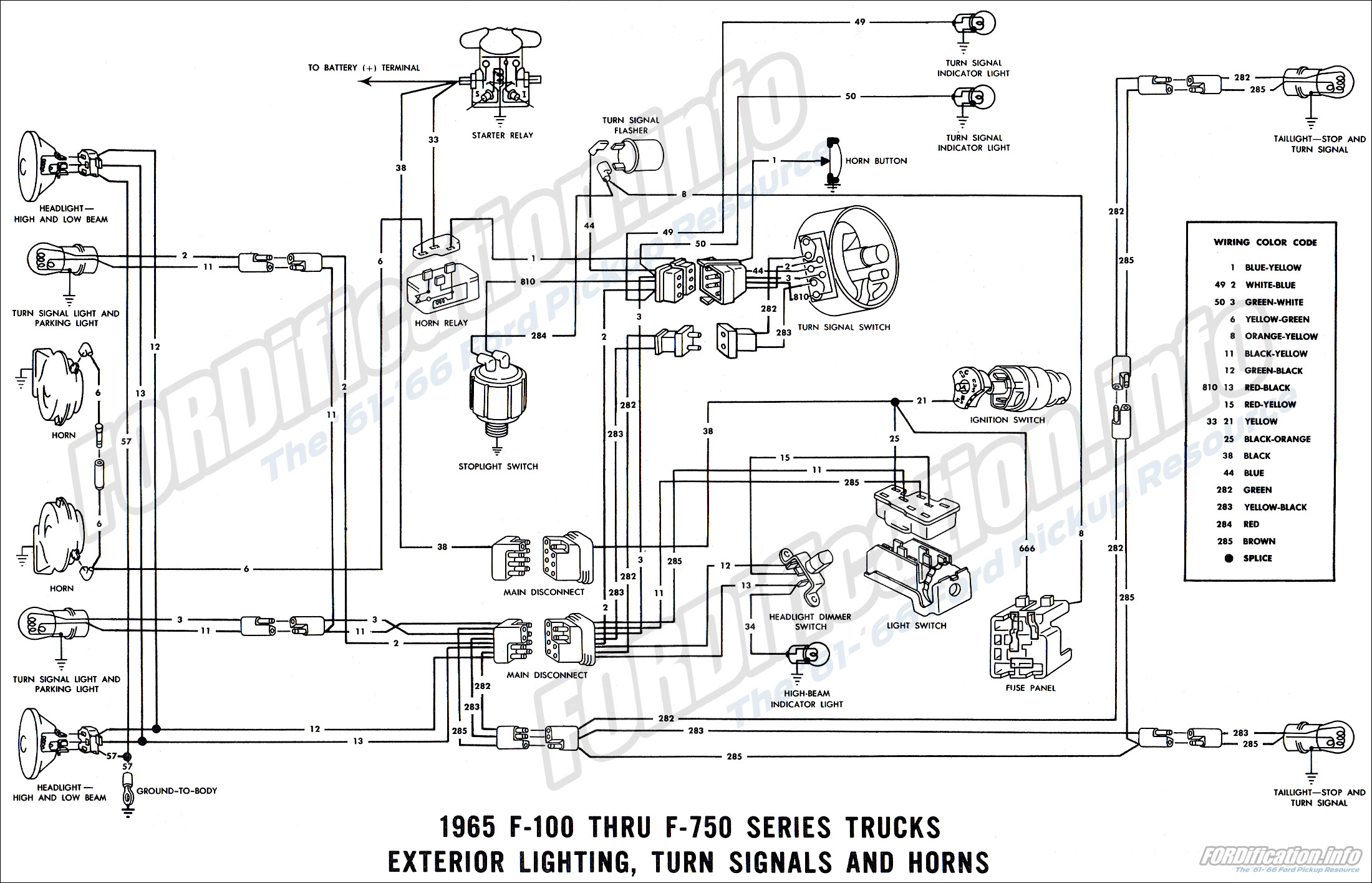 Ford F100 Alternator Wiring Diagram Info