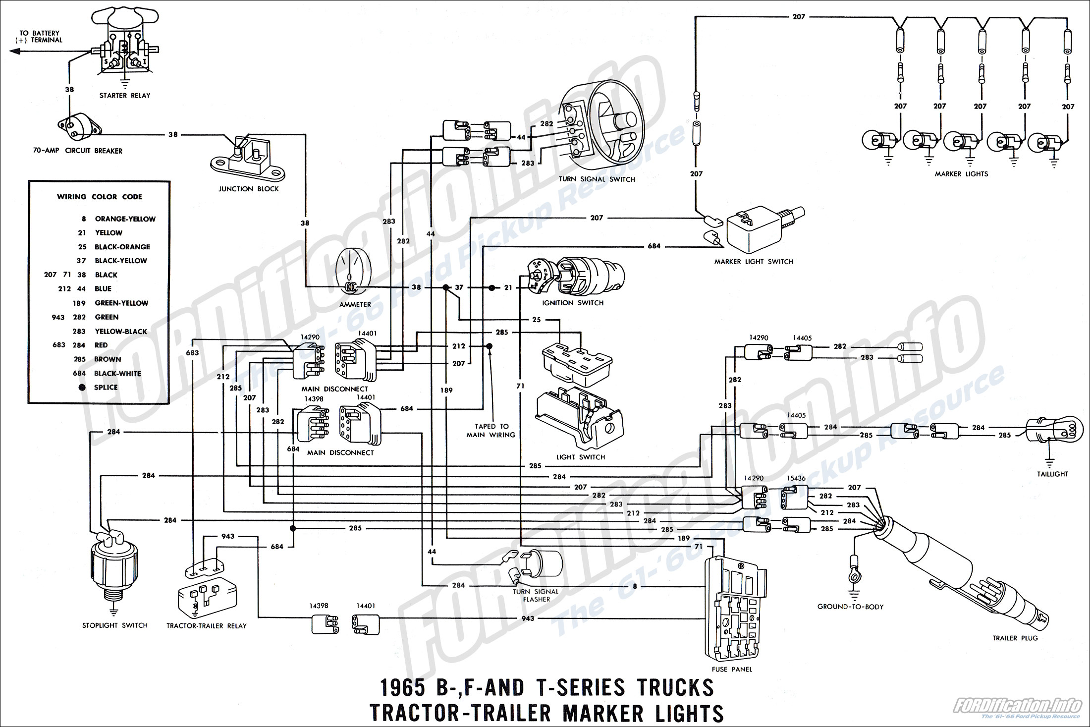 Impala Wiring Diagram