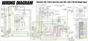 1966 Ford Truck Wiring Diagrams  FORDificationinfo  The