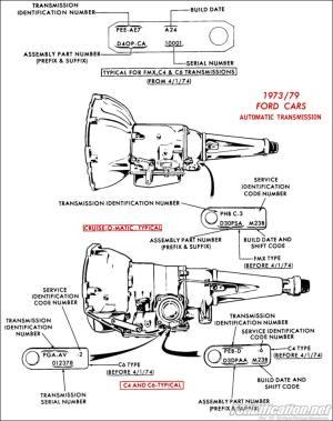19731979 Ford Car Transmission Application Chart