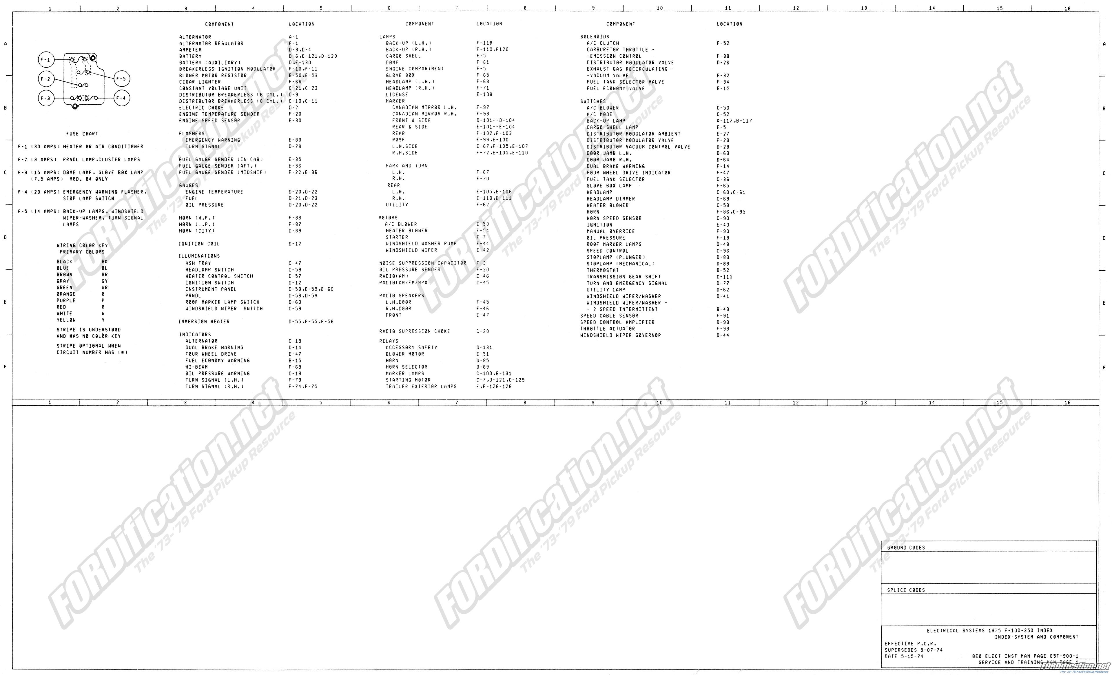 Ford Truck Wiring Diagrams Amp Schematics