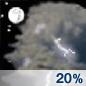 Slight Chance Thunderstorms Chance for Measurable Precipitation 20%