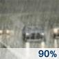 Rain Chance for Measurable Precipitation 90%