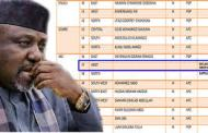 More Troubles For Gov Okorocha, Challenges INEC's De-listing As Senator-elect