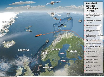 Nordic Cooperation in the Arctic. Copyright Aftenposten.