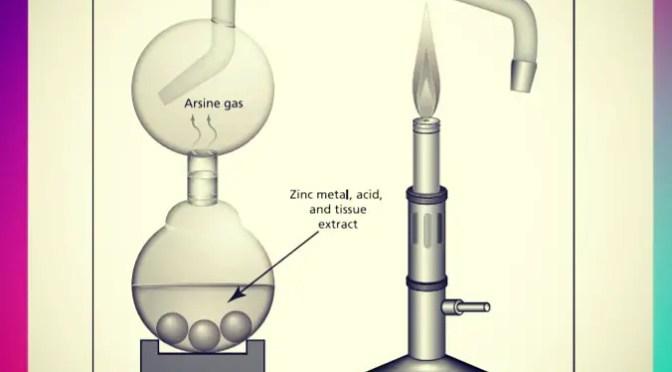 Marsh Test For Arsenic