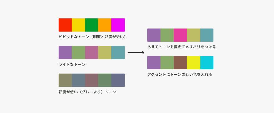 トーン配色の作り方