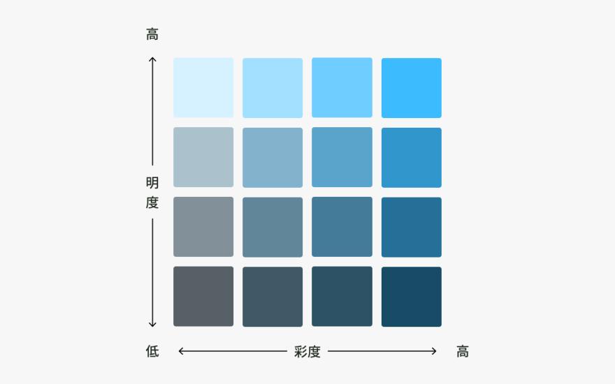 同一色相配色の作り方