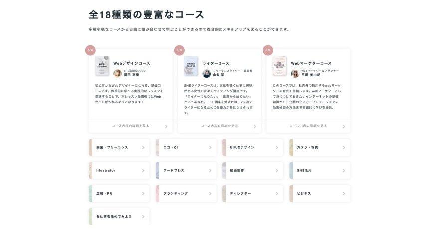 SHElikes(シーライクス)Webデザインコースのカリキュラム内容