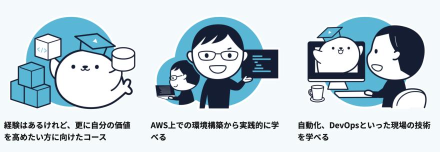 RaiseTech(レイズテック):AWS自動化コースについて