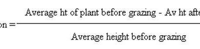 Range Utilization - Height Weight Method - Forestrypedia