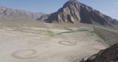 Rangeland - Balochistan - Aamach Mastung - Forestrypedia