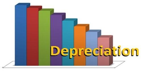 Depreciate Cost and Depreciation - Forestrypedia