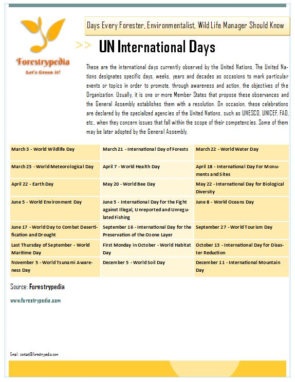 List of the Official Annual International Days related to Forestry, Environment, Wildlife. - Forestrypedia