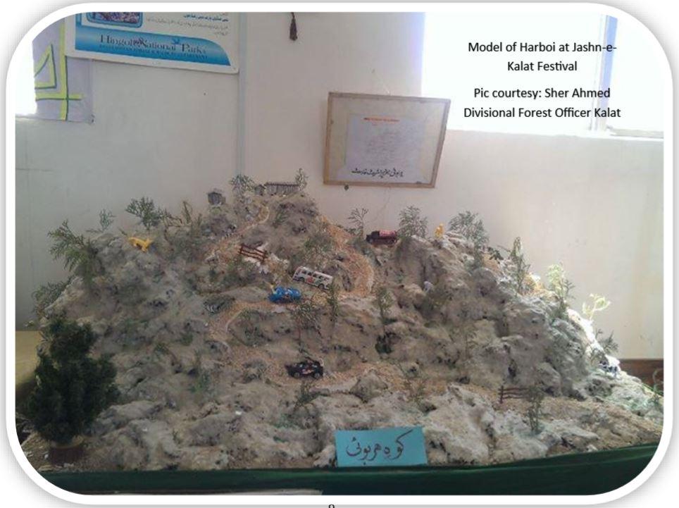 Harboi Kalat Model - forestrypedia.com