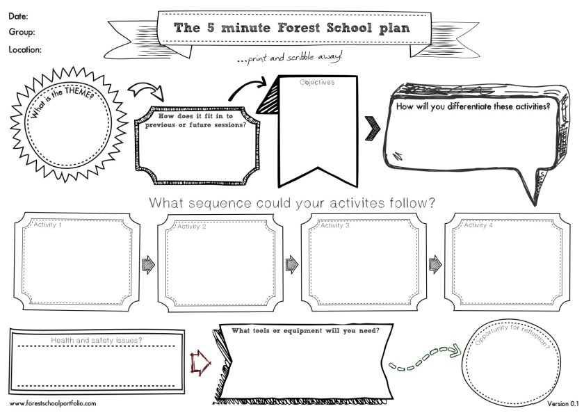 The 5 minute Forest School plan