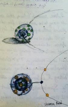 Universe Bead Idea