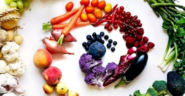 foods for spiritual growth